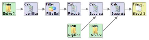 script_XML