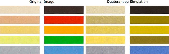 comment concevoir un tableau de bord pour les utilisateurs daltoniens ixias software. Black Bedroom Furniture Sets. Home Design Ideas