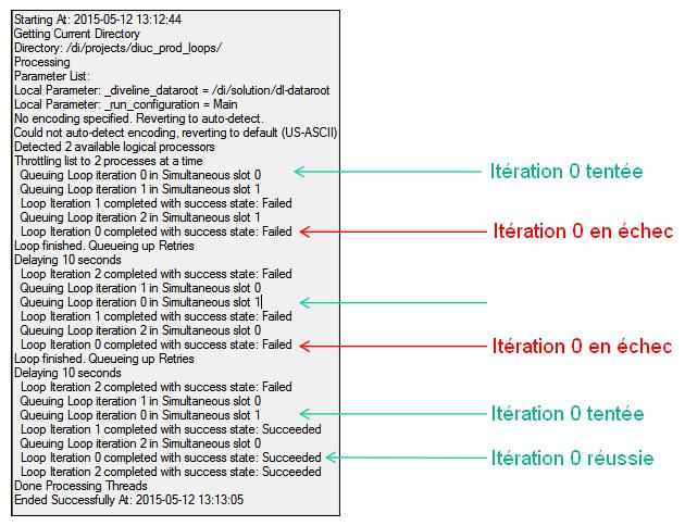 iterations-log