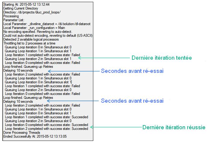iterations-log2