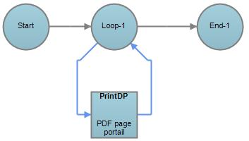 script_production1